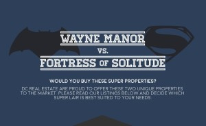 infographic wayne manor vs fortress of solitude thumb