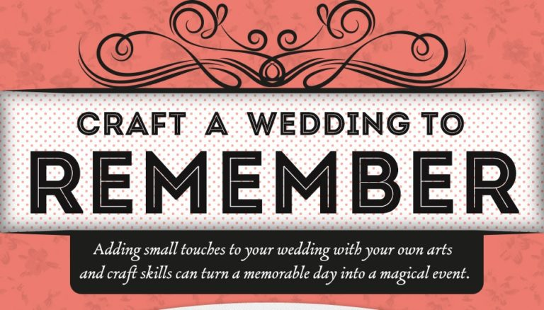Craft a wedding infographic