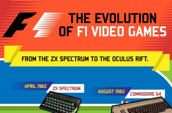 The evolution of F1 video games