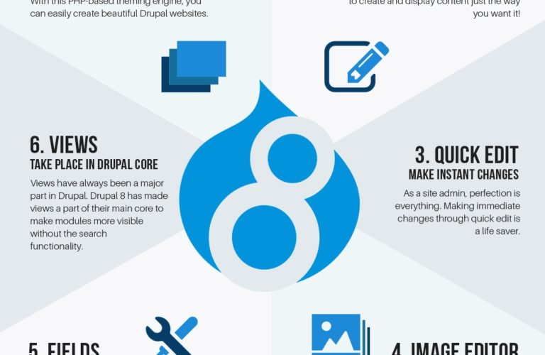 Best tips on Drupal 9 web development thumb