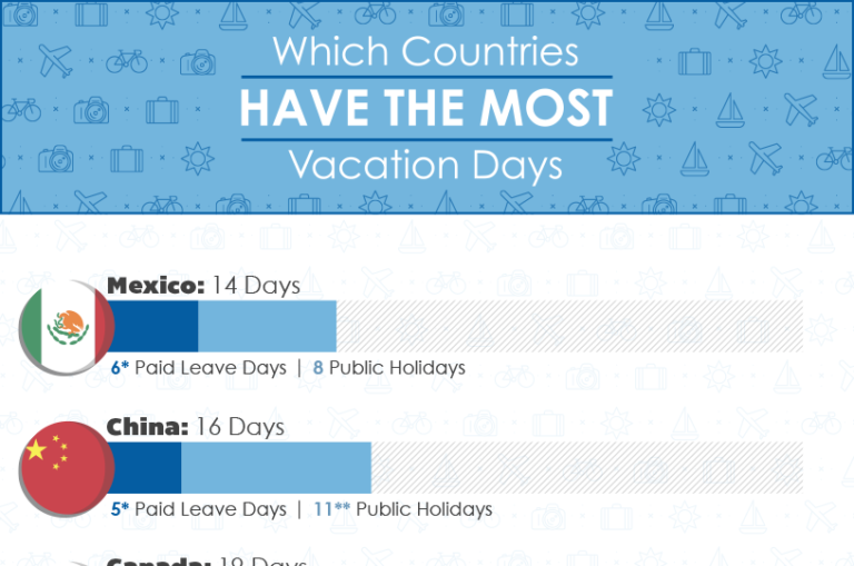 Countries with most vacation days Infographic Thumb