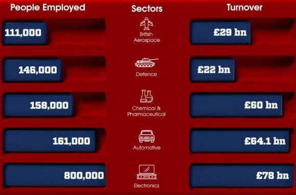 EU Britexit and Motor industry Thumb