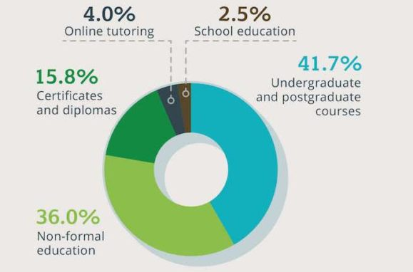 online study education thumb