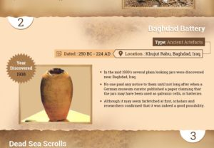 Greatest Archaeological Finds That Changed Our Perception Of Past [Infographic]