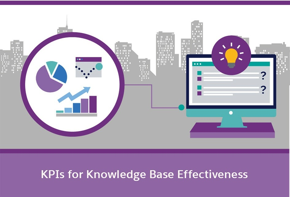 Create Knowledge Base That Empowers Customers Embed Infographic