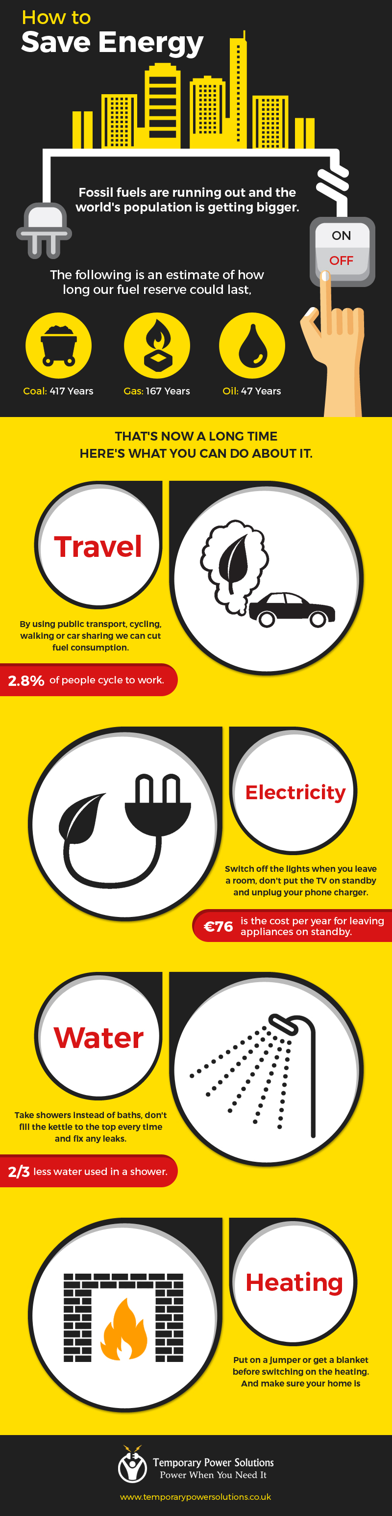 Simple Ways You Can Save Energy Infographic The Local