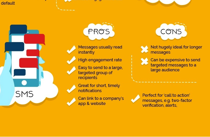 SMS opt ins infographic Thumb