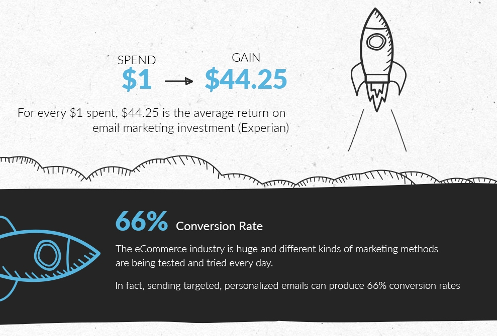9 ecommerce email marketing stats that you cant ignore