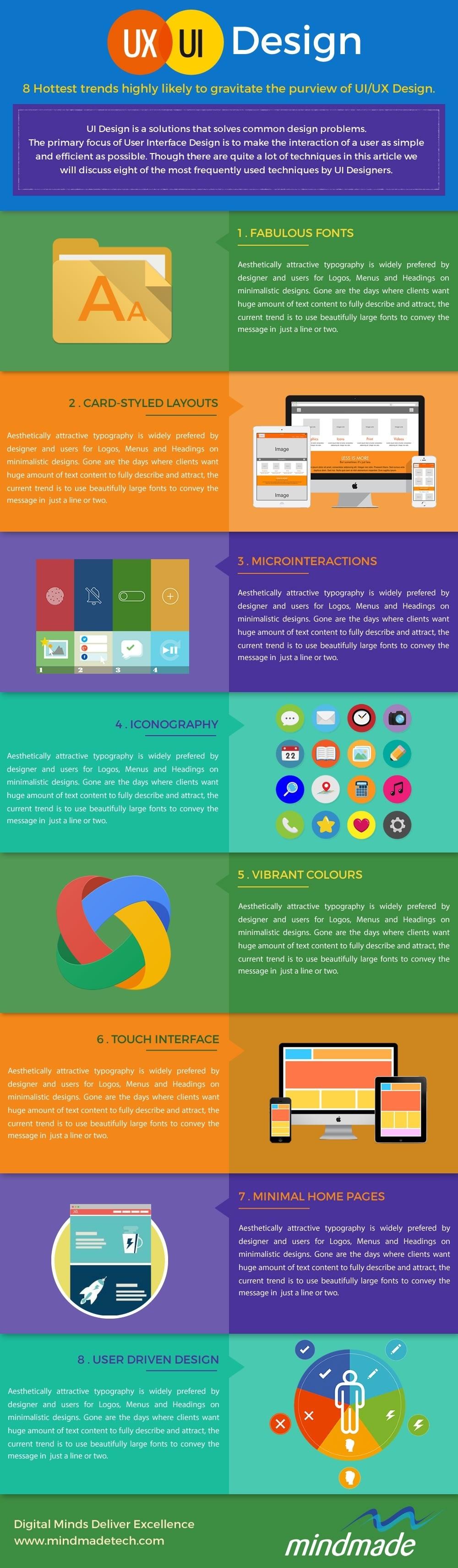 UI UX design Infographics