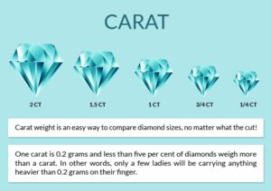 What men need to know when buying a diamond ring thumb