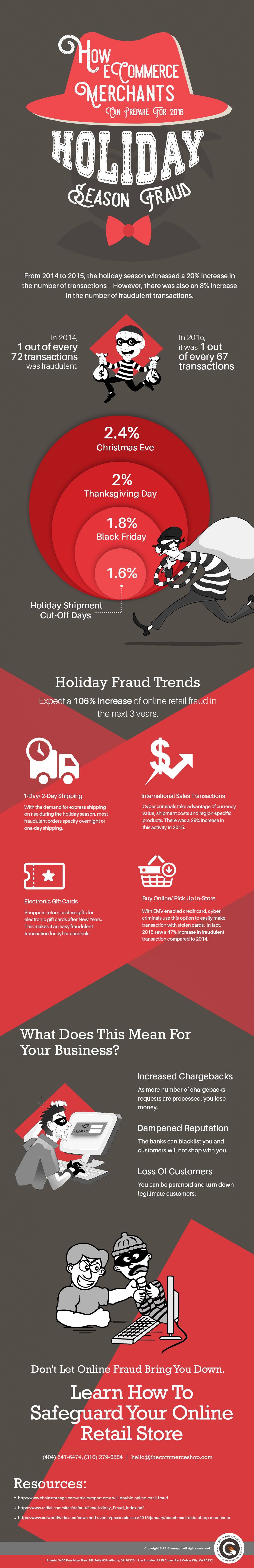 how-ecommerce-merchants-can-prepare-for-2016-holiday-season-fraud