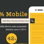 why your business needs a mobile app