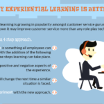 Good Customer Service - Understanding its Importance Thumb