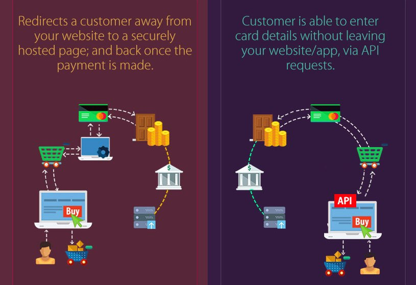 infographic payment gateway thumb