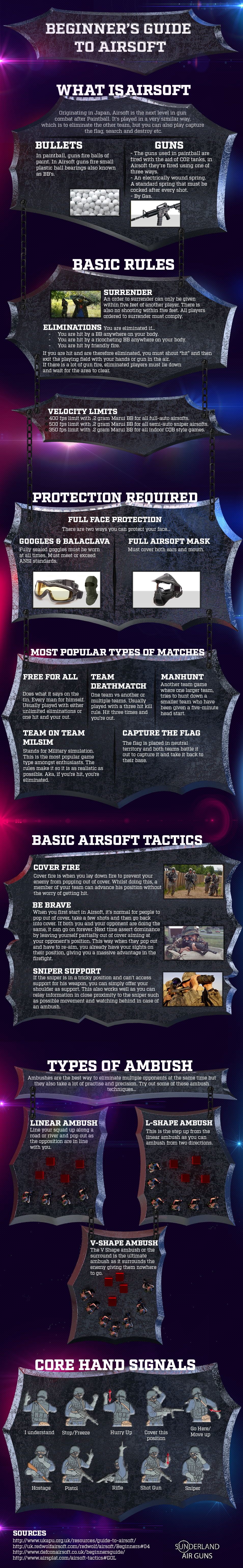 Airsoft Tips and beginner's guide.