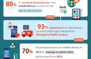 Kays Harbor technologies infographic mhealth