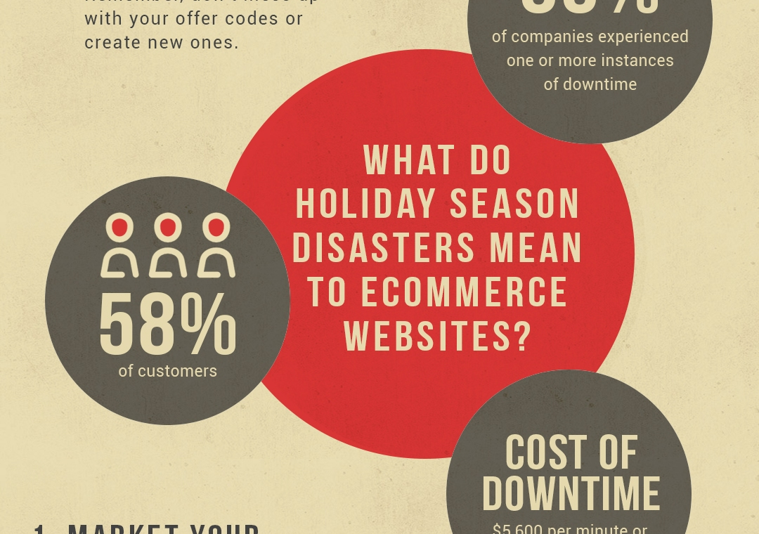 Last minute checklist for black friday and cyber monday infographic