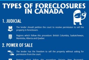 Smart way of buying foreclosures thumb