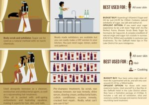Beauty Tips From Ancient History [Infographic]