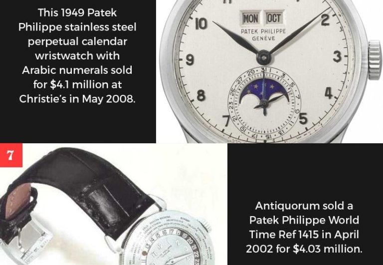 The 24 Most Expensive Watches Ever Sold at Auction Thumb