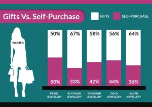 The Basics of Buying Jewellery Infographic Thumb