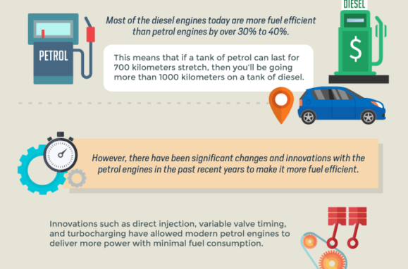 Petrol or Diesel Which is Better infographic thumb