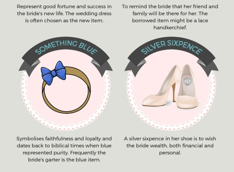 The Essential Guide to Wedding Traditions Thumb