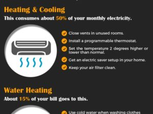 19 Ways to Save Electricity at Home [Infographic]