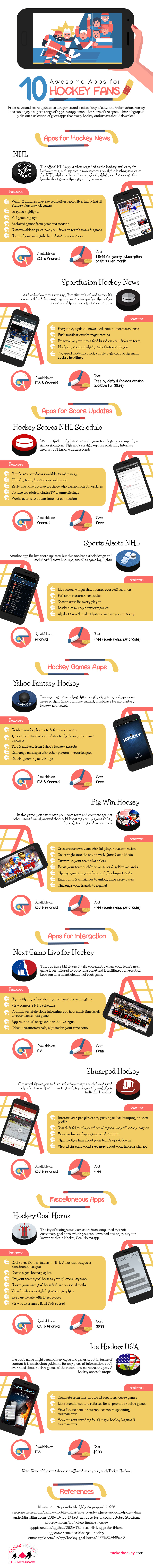 10 Awesome Apps for Hockey Fans