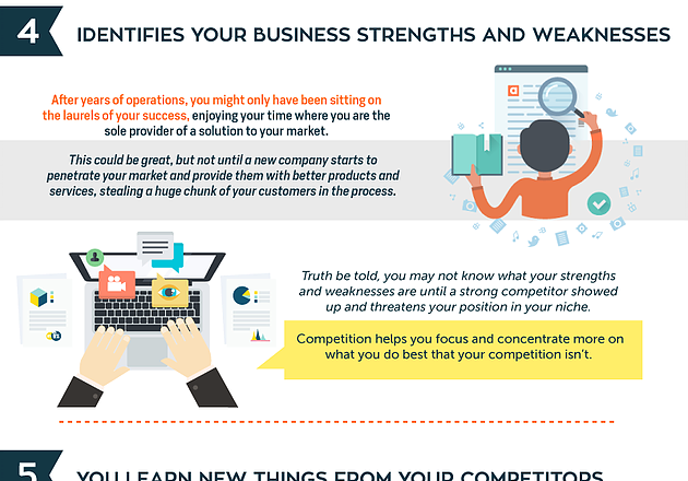 Competition makes your business stronger [Infographic] Thumb