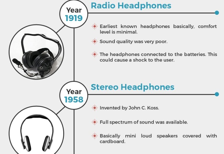 How headphones have changed over time [Infographic] Thumb