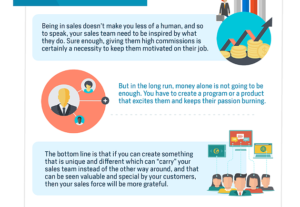 Improving sales performance infographic thumb