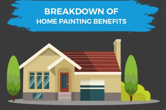 Repaint Adds Value to Your Home Thumb