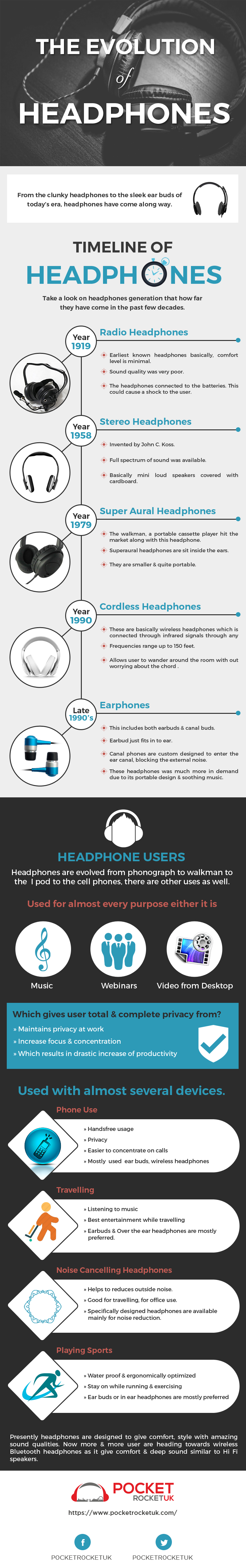 How headphones have changed over time