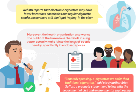 Is Second Hand Vapor from eCigarettes Dangerous thumb