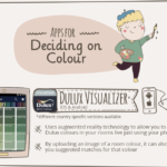 Apps for Home Improvement Infographic Thumb