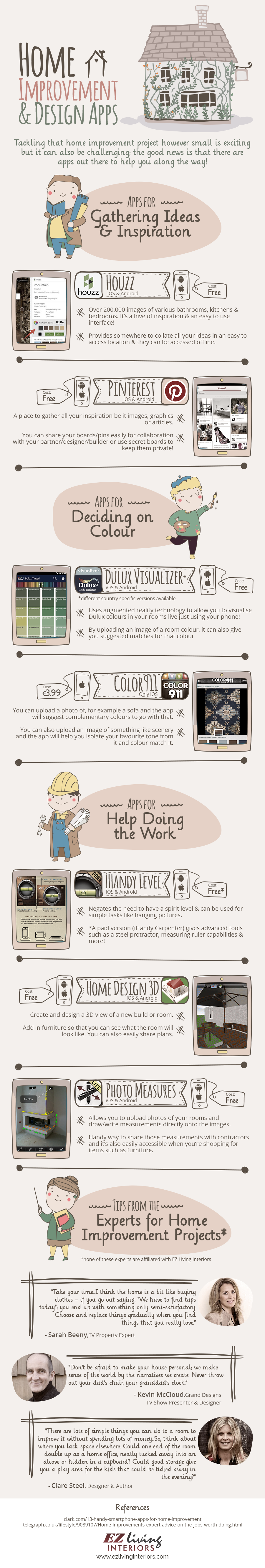 Apps for Home Improvement Infographic