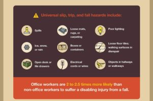 injury proof office infographic thumb