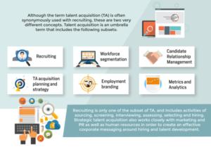 recruitment vs strategic talent acquisition thumb