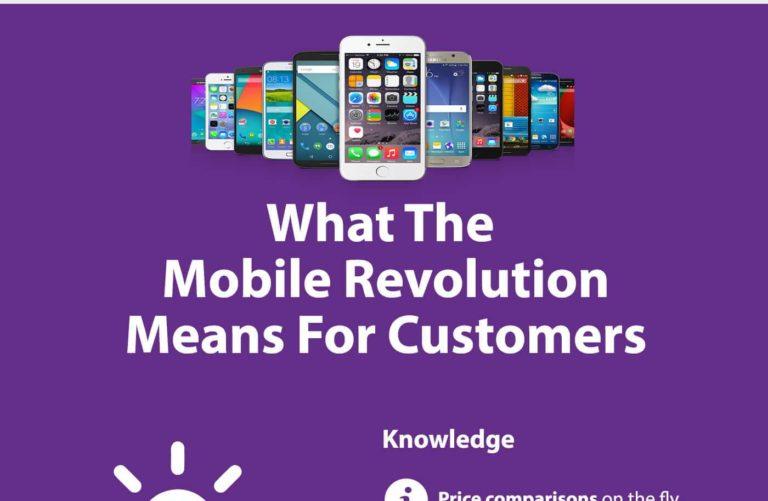 Mobile revolution changing retail thumb