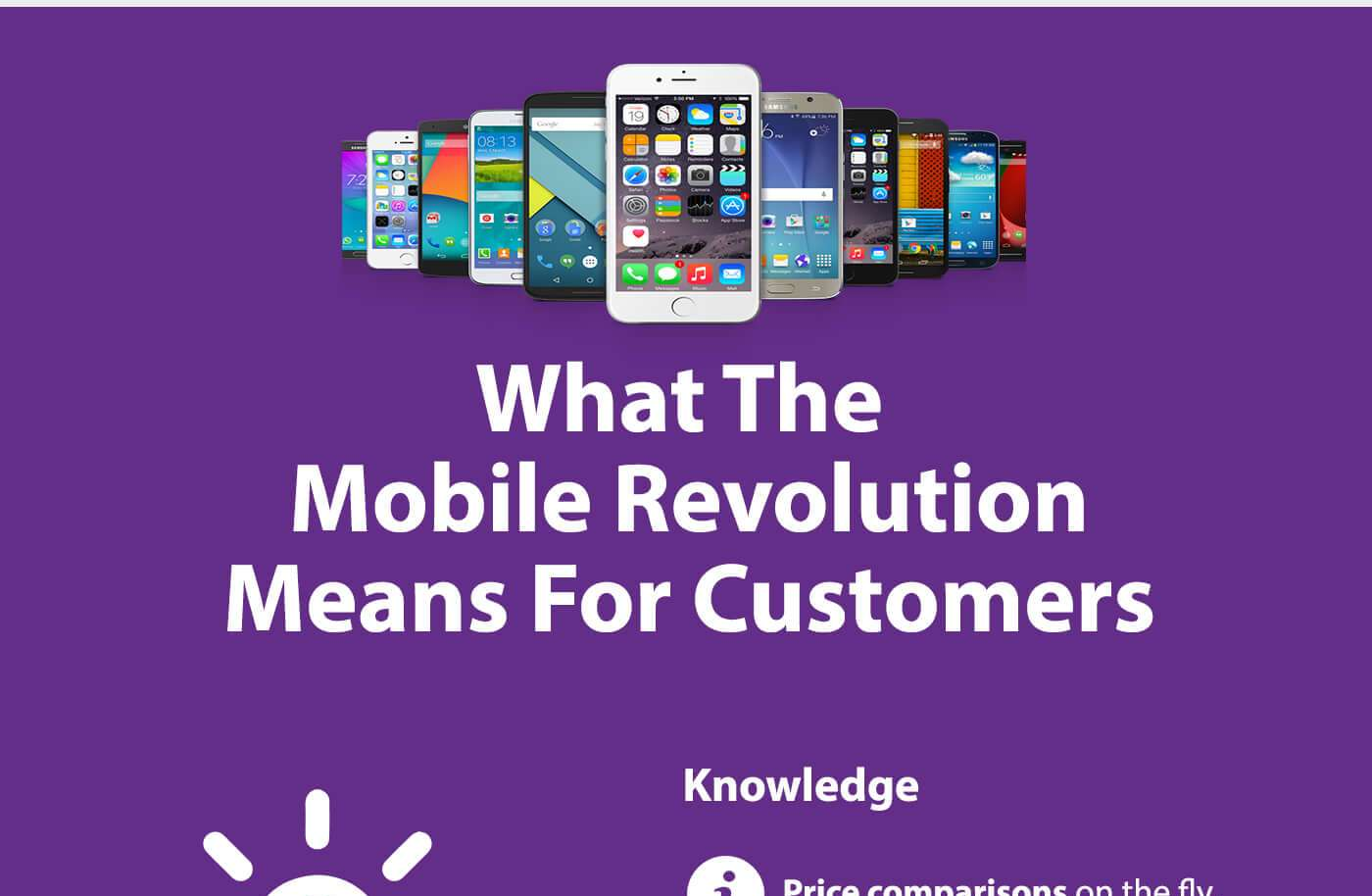 Mobile revolution changing retail thumb