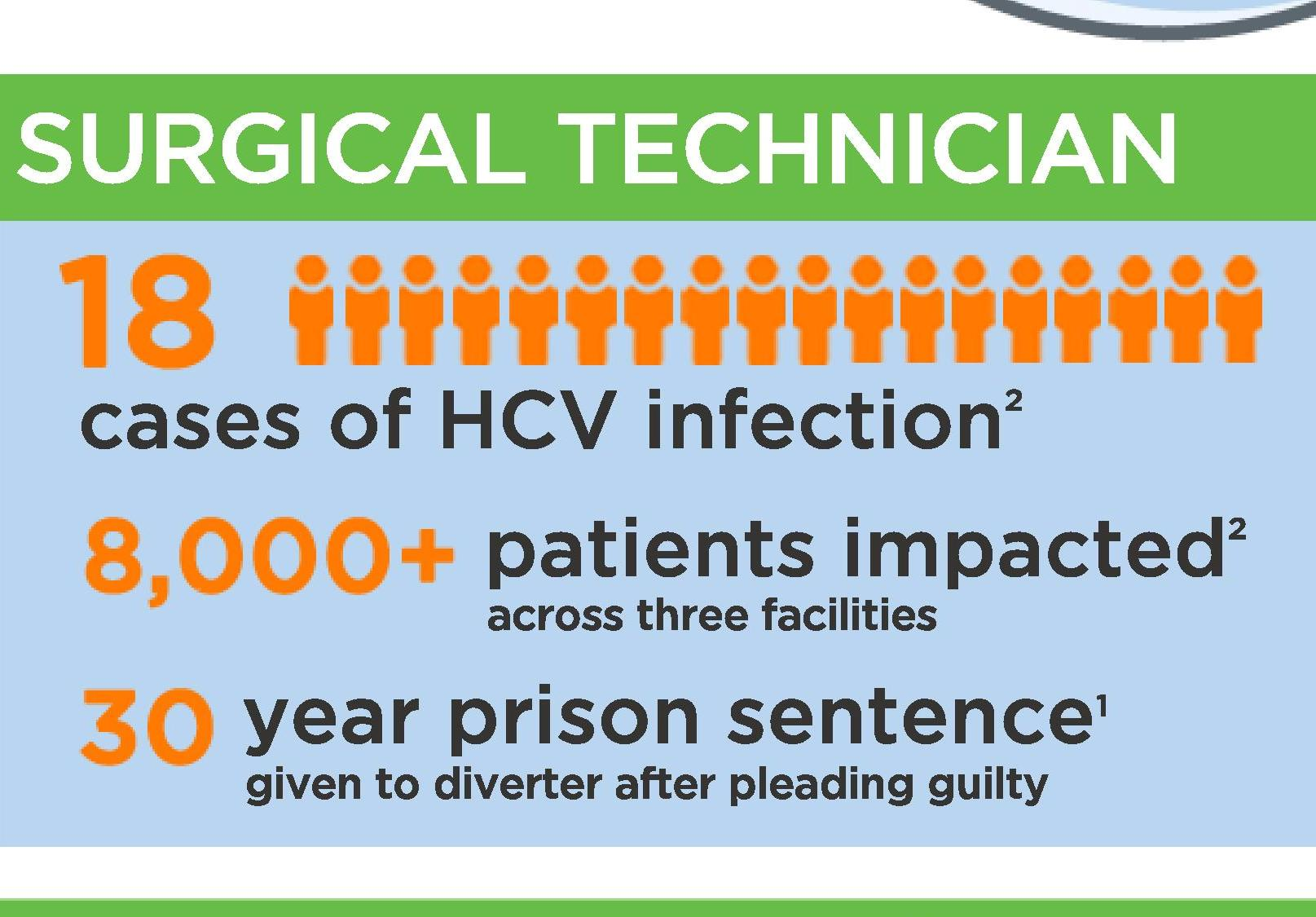 Omnicell Infographic Patients at Risk Thumb
