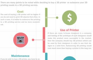 buying a 3d-printer vs opting for 3d printing services