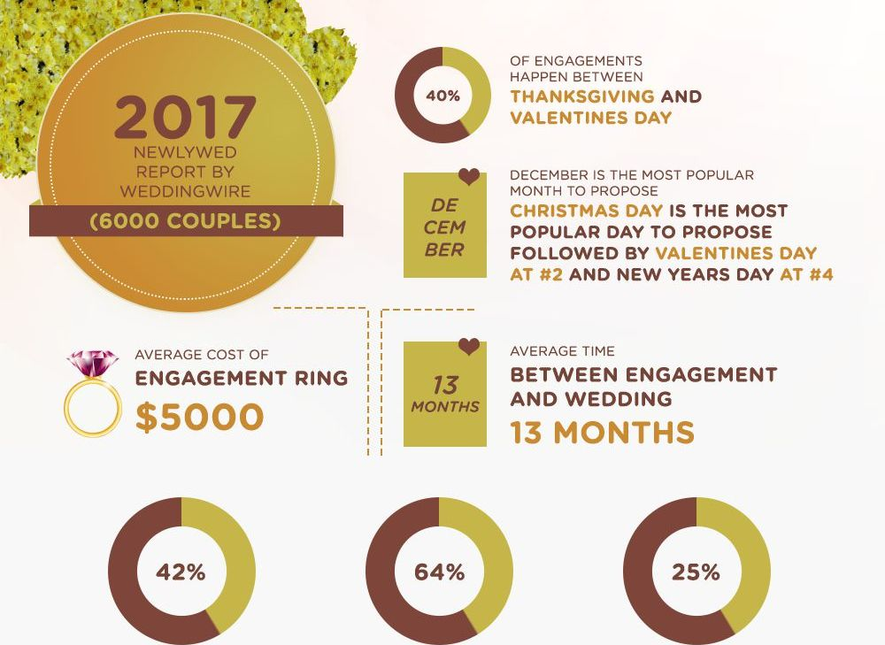 Executive Ice Engagement Rings Infographic Thumb
