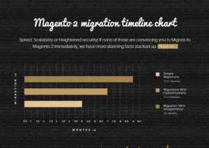 Upgrading to Magento Infographic Thumb