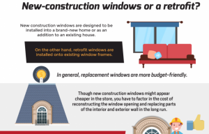 Right Replacement Windows for Your Home Things you should remember Thumb