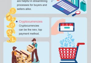 The Future of E-Commerce: What It Means For Your Business [Infographic]