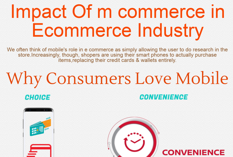 importance of mcommerce in ecommerce thumbnail